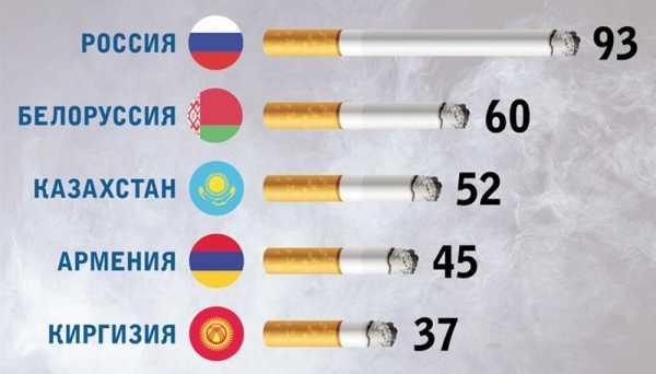 бизнес по продаже сигарет и табачных изделий отзывы